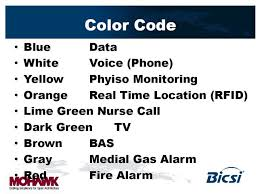 Solved Color Coding Cabling Standards Networking