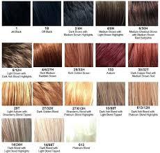 Matrix Color Chart Matrix Hair Color Shades Chart Bedowntowndaytona Com