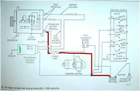 car fuses diagram on a 1998 neon electrical circuit electrical car fuses diagram on a 1998 neon smart wiring electrical rhinnovatehoustontech car fuses diagram on