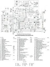 classic kabelboom company elektrisch bedrading schema volvo volvo 140 142 144 145 1973 1974 d jetronic fuel injection injectie b20e e electrical wiring diagram elektrisch bedrading schema