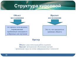 kursovoy То есть с глаголов 12 Структура курсовой 12 Объект исследования Предмет