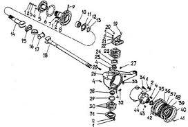 Закачать Восстановление разжимного кулака КамАЗ курсовая Восстановление разжимного кулака камаз курсовая в деталях