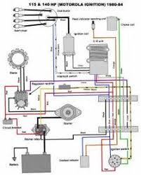 mercury outboard starter wiring diagram mercury 115 mercury outboard wiring diagram images on mercury outboard starter wiring diagram