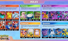 Pokemon Unite Tier List September 2021
