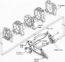 mazda rx 7 engine diagram wiring diagram for you • the mazda rx 7 86 88 technical page rh mazdarx7 ugocapeto com 2007 mazda cx 7 engine diagram rotary engine diagram