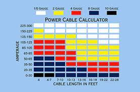 wiring 101 basic tips tricks tools