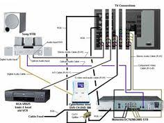 home theater subwoofer  home theaters and theater on pinteresthome theater wiring diagram   google search
