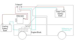 rv motorhome solar wiring diagram rv batteries, rv battery Rv Battery Disconnect Switch Wiring Diagram rv motorhome solar wiring diagram rv batteries, rv battery supply denver, colorado Battery Disconnect Switch Installation