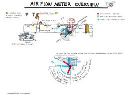 afm adjustment itinerant air cooled this adjustment will have great bearing on the driveability and reliability of your l jetronic fuel injected volkswagen i will endeavor to explain this as