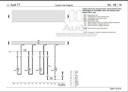 audi tt wiring diagram pdf audi image wiring diagram audi tt rs wiring diagram audi wiring diagrams online on audi tt wiring diagram pdf