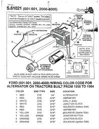 8n ford wiring diagram wiring diagrams 8N Ford Tractor 12 Volt Wiring Diagram ford 8n ignition wiring diagram simple for tractor with schematic com 8n