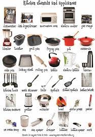 Electric Kitchen Appliances List List Of Kitchen Appliances Perfect List Of Kitchen Appliances