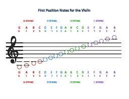 Violin Note Chart Violin Notes Karaoke Sitesi