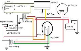 images of dual headlight relay wiring harness wire diagram wiring diagram how do projector headlights work honda xr650r wiring wiring diagram how do projector headlights work honda xr650r wiring