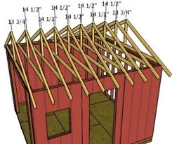 ideal pitch for shed roof