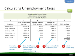 How Are Payroll Taxes Calculated Journalizing Employer Payroll Taxes