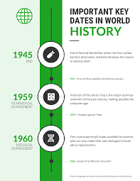Timeline Template 20 Timeline Template Examples And Design Tips Venngage