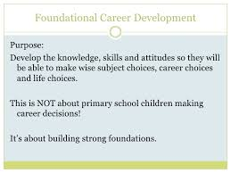 Example Of Career Aspiration Job Aspiration Rome Fontanacountryinn Com