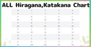 Printable Japanese Alphabet Chart Japanese Hiragana Chart Wallpaper Siboneycubancuisine Com