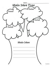 257144910932712ec5c0ccfcd7668d2640455ea4 our tree named steve main idea lesson plan on lesson plan template for special education