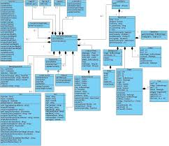 best images of class relationship diagram software   class    class diagram ordering system
