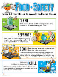 food safety you need to follow those whether you do not want to food safety poster