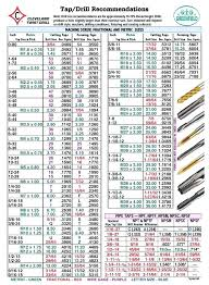 Drill Bit Size Chart For Taps Tap And Drill Bit Gomybedding Co