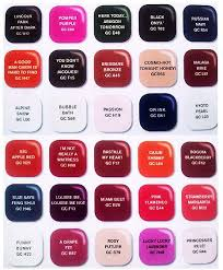 Opi Color Chart Pin By Opi Slovenija On Opi Gel Colour In 2019 Gel Nail