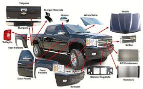 car exterior parts. Beautiful Parts Domestic Used Car Body Parts Intended Exterior