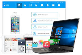 Transfer Data From Pc To Pc Iphone Pc Suite Best Iphone File Manager To Backup Iphone Sync