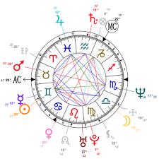 Jordan B Peterson Natal Chart Mbti Type Zodiac Birthday