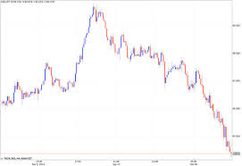 Cad Jpy Oil Correlation Explained Trading Heroes