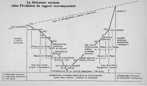 Tout le monde sait que nos mères nous ont tous fait le cadeau de la vie. Revitalising Language In Provence A Critical Approach 2016 Transactions Of The Philological Society Wiley Online Library