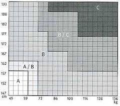 Herman Miller Aeron Size Chart Q House Pl