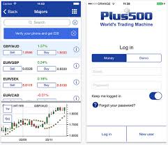 Plus500 App Android A Easy To Use Tool Accessible On Your