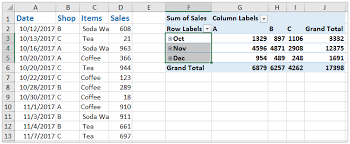 What Is Pivot Table How To Ungroup Dates In An Excel Pivot Table