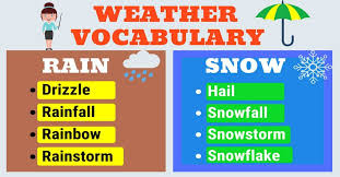 Vocabulary My English Tutors
