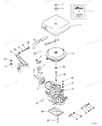 1964 thunderbird radio wiring diagram 1964 discover your wiring wiring diagram