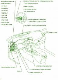 toyota fuse box diagram fuse box toyota 2009 camry le diagram fuse box toyota 2009 camry le diagram