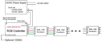 ldb 4rgb rf 2 png led lights leds ldb 4rgb rf rgb controller w rf remote ldb