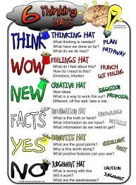 Thinking Hats     Giving Constructive Feedback