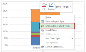 Bullet Chart Excel Creating A Bullet Chart In Excel A Step By Step Guide