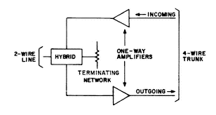 post solenoid wiring diagram image wiring diagram wiring diagram for 4 post solenoid wiring diagrams and schematics on 4 post solenoid wiring diagram
