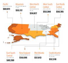 Florida Salary Calculator After Taxes Medical Coding Salary Medical Billing And Coding Salary Aapc