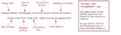 Mla Website Citation Template Mla Format Template Website