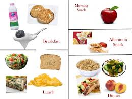 1400 Calorie Diabetic Meal Plan Wednesday Healthy Diet