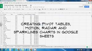 Google Motion Chart Example Google Sheets Is Catching Up With Excel In Charting