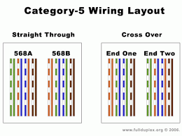 wiring diagram for cat5 wiring wiring diagrams cat 5 wiring diagram pdf cat auto wiring diagram schematic