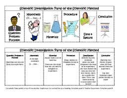 Scientific Method Flip Learn Describe And Identify