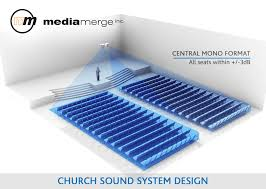 sound system for church. church sound system design - central mono format for c